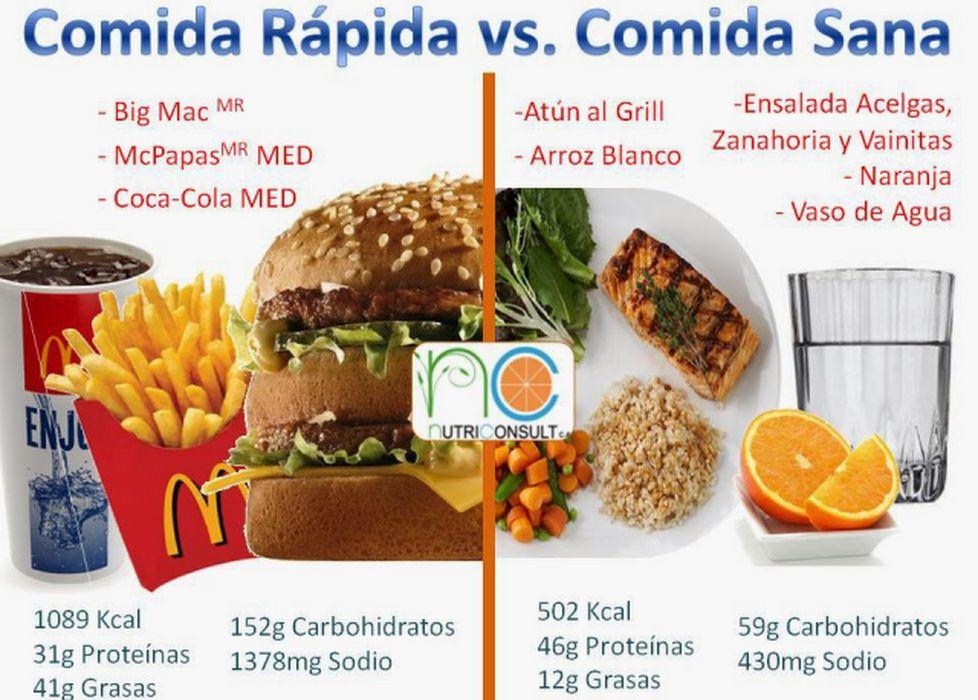 Tips para una alimentaci n saludable mariela tv for Cocinar comida sana